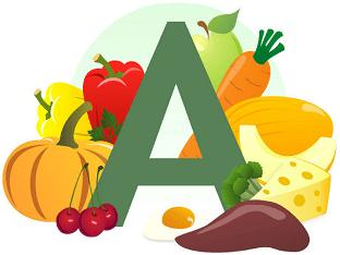 Витамин А - для чего полезен для организма
