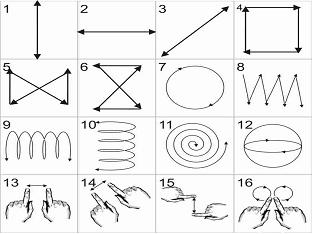 Гимнастика для глаз при близорукости: что необходимо знать