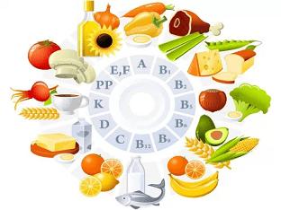 Какие самые лучшие витамины для улучшения зрения
